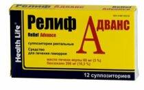 Свечи от геморроя Анестезол: отзывы, инструкция, показания